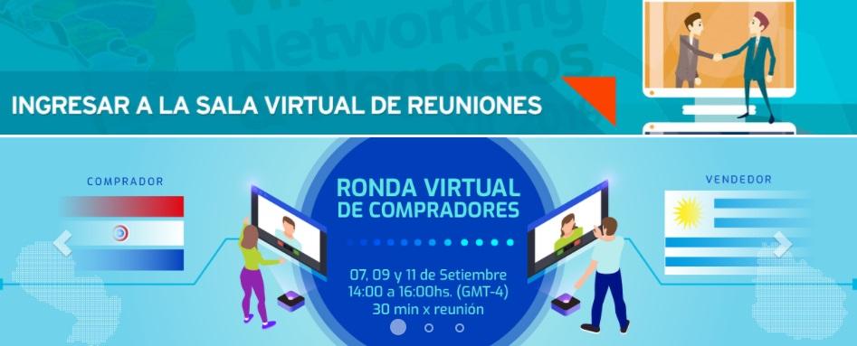 Crónicas: Ronda Virtual de Negocios de empresas de alimentos con compradores paraguayos