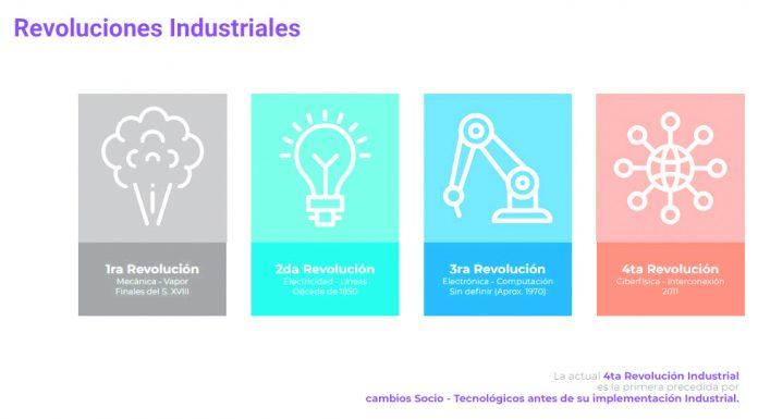Crónicas: Empresas elaboran su Plan de Transformación Digital hacia la Industria 4.0