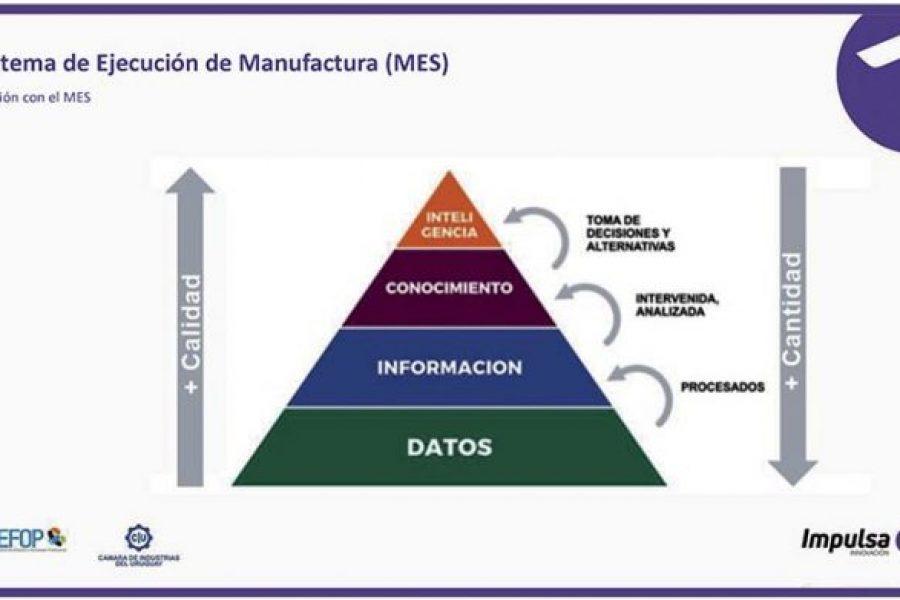 Una necesidad detectada: Sistemas de Ejecución de Manufactura en empresas industriales