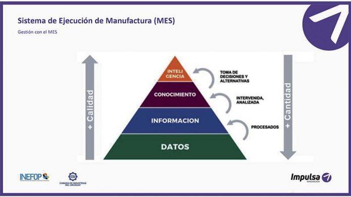 Crónicas: Una necesidad detectada, Sistemas de Ejecución de Manufactura en empresas industriales