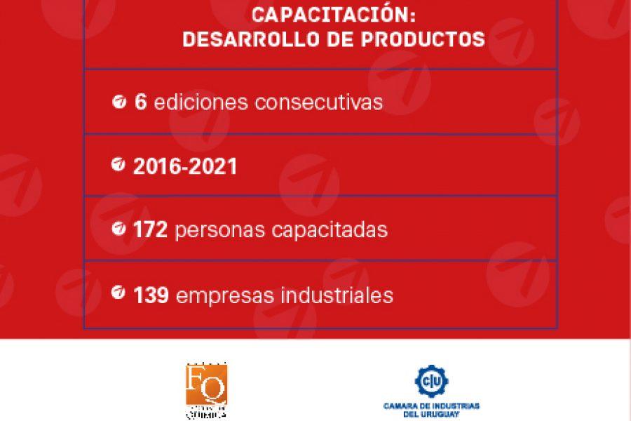 Innovar en la industria alimentaria: una prioridad para las empresas