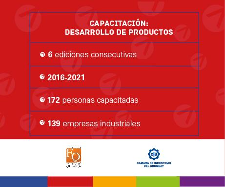 Crónicas: Innovar en la industria alimentaria, una prioridad para las empresas